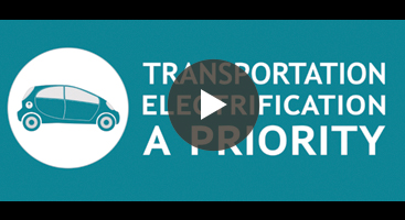Illustration: electric car icon and the following: Electrification priority project