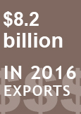 "Illustration indicating ""$8.2 billion in 2016 exports"""