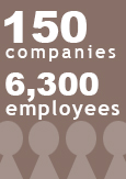 "An image reading ""150 companies, 6,400 employees"