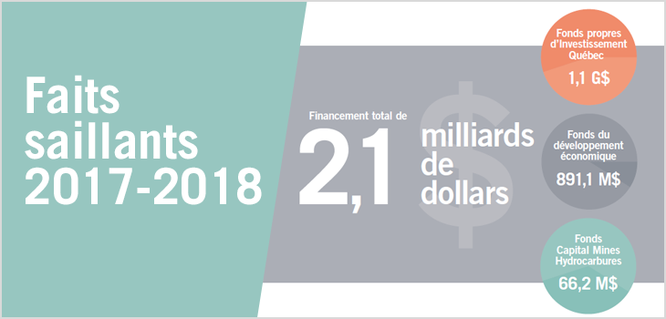 Illustration indiquant Faits saillants 2017-2018