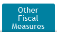 Tab Other Fiscal Measures