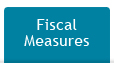 Tab Fiscal Measures