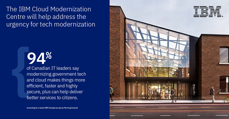 """Banner with a photo and a text indicating """"The IBM Cloud Modernization Centre will help address the urgency for tech modernization'"""