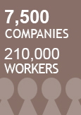 "An illustration reading ""7,500 companies, 210,000 workers"""