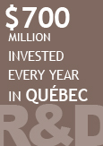 "An illustration indicating ""$700 million invested every year in Québec"""