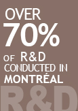 "Illustration indicating ""Over 70% of Research and Development conducted in Montréal"" width="