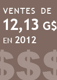 Illustration indiquant ventes de 12,13 milliards de dollars en 2012