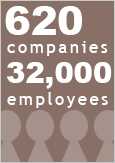 "An illustration reading ""620 companies, 32,000 employees"""