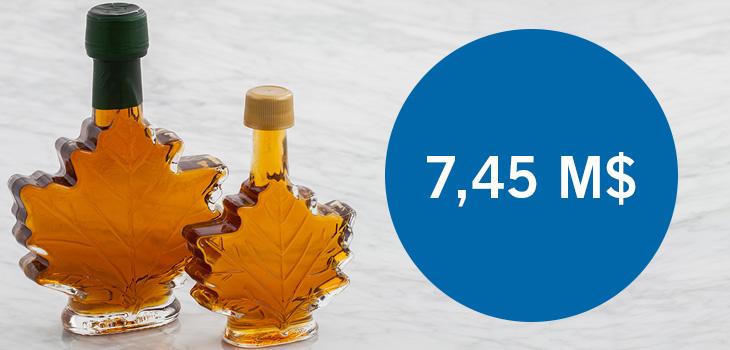 Photo de bouteilles de sirop d'érable en forme de feuilles d'érable et texte indiquant « 7,45 M$ »