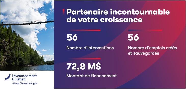 Bannière Abitibi-Témiscamingue
