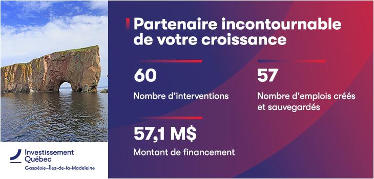 Bannière Gaspésie-Îles-de-la-Madeleine