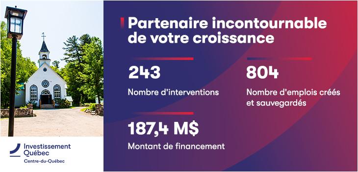 Bannière Centre-du-Québec